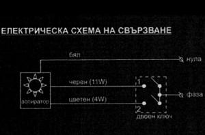 shemav1